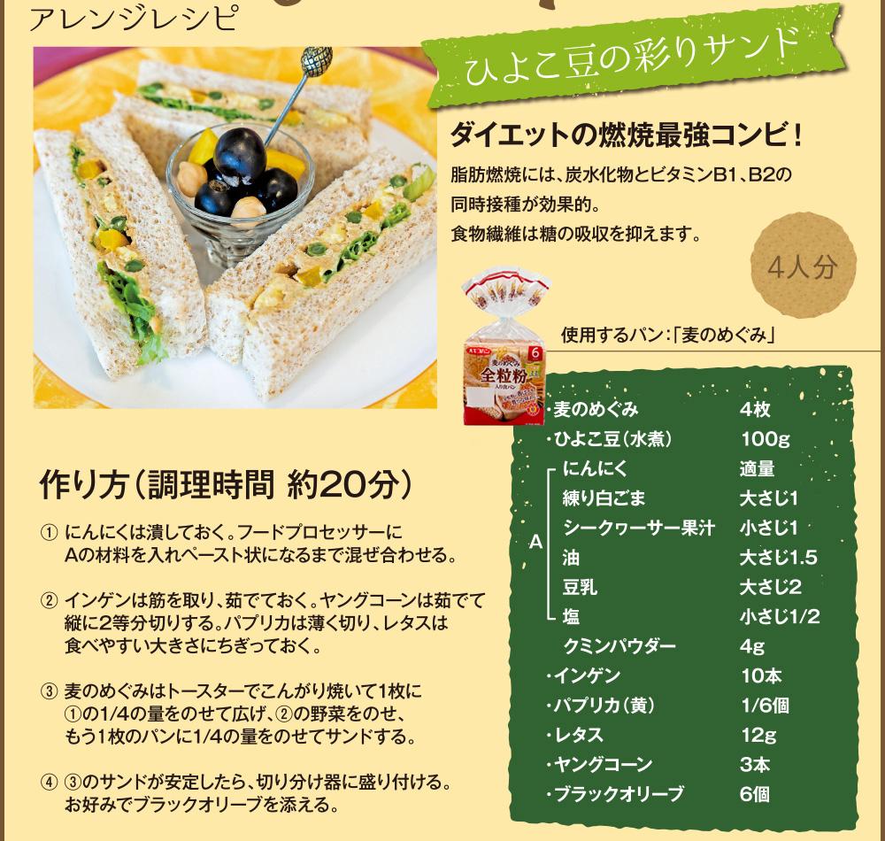 アレンジレシピ01「ひよこ豆の彩りサンド」